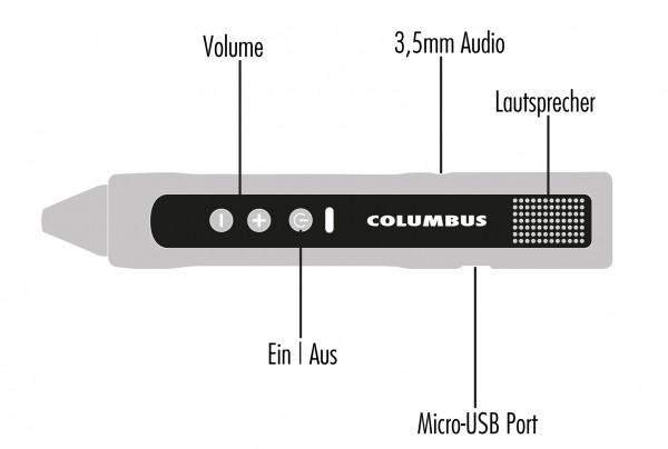 Columbus-Video-Pen-Explained-01